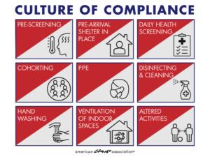 Culture of Compliance